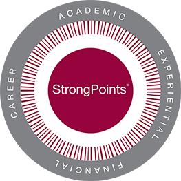 Strong Points Logo