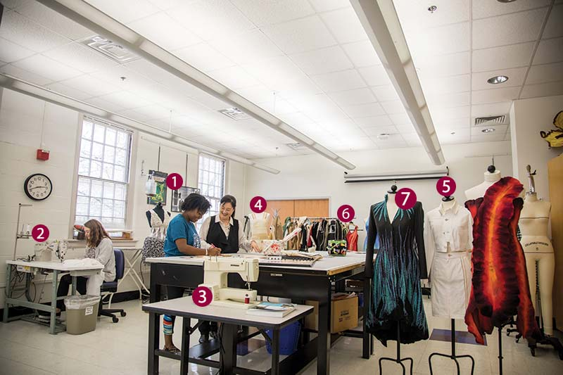 Fashion lab in Martin Hall. Features Professor Yang and students working together at table, cutting fabric, and sewing. Yangs work is spread throughout the room, colorful dresses and coats.