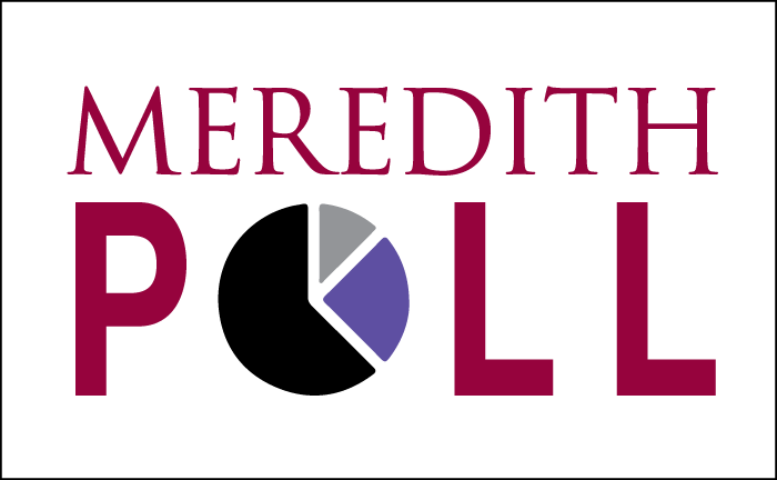 Meredith Poll logo the words Meredith Poll with a pie chart in place of the O in Poll