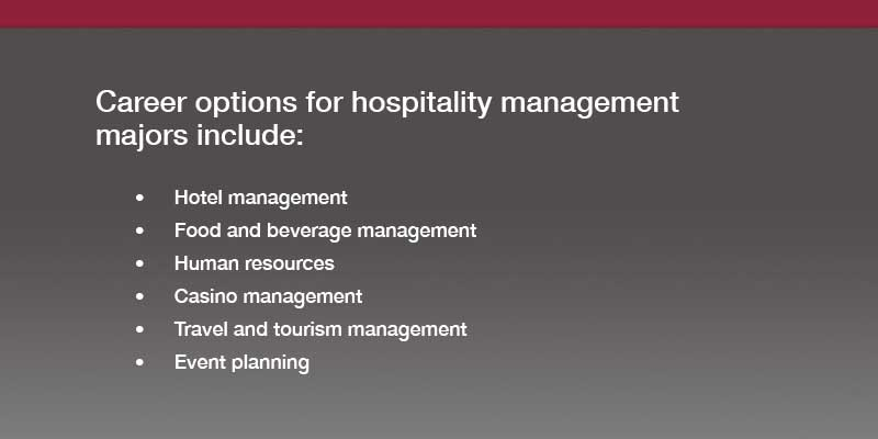 Graphic Text that says Career options for hospitality management majors include, Hotel management, Food and beverage management, Human resources, Casino management, Travel and tourism management, Event planning.