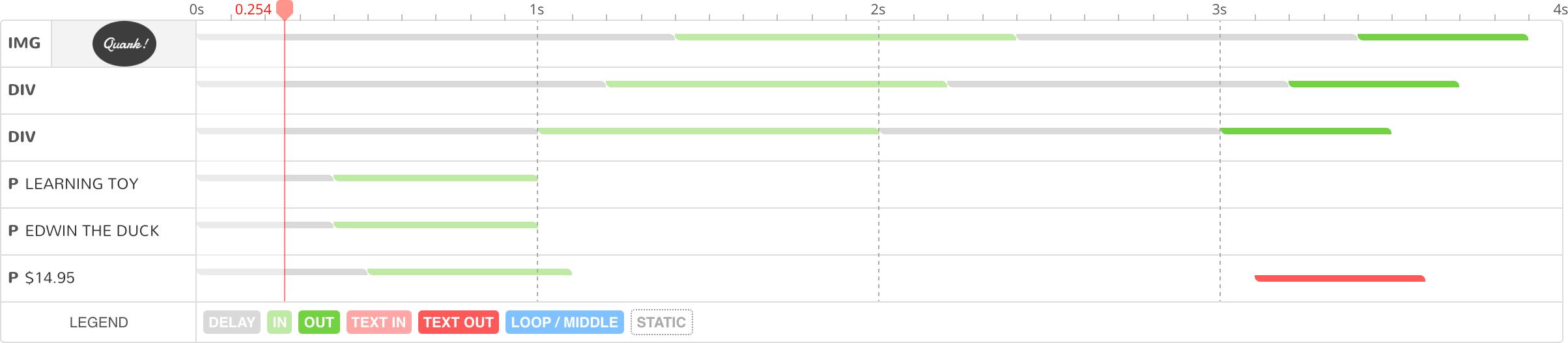 LayerSlider documentation