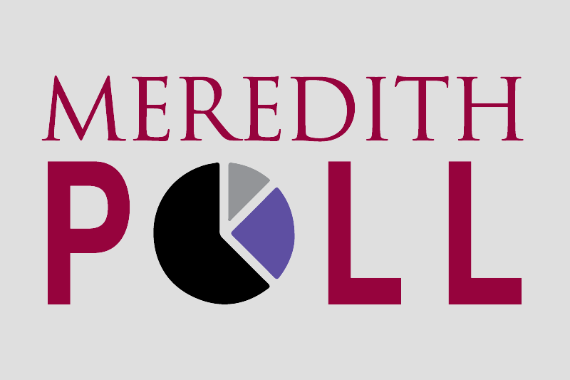 Meredith Poll graphic