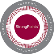 strongpoints-logo